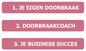 doorbraakcoach